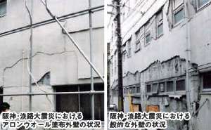 外壁仕上げモルタルなどの剥落防止